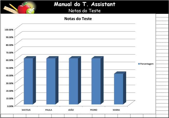 Tela de reconhecimento ótico de marcas Teaching Assistant Kyocera